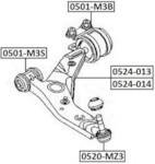 ASVA 0501-M3S