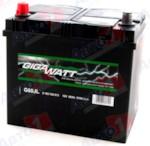 GIGAWATT 560413051
